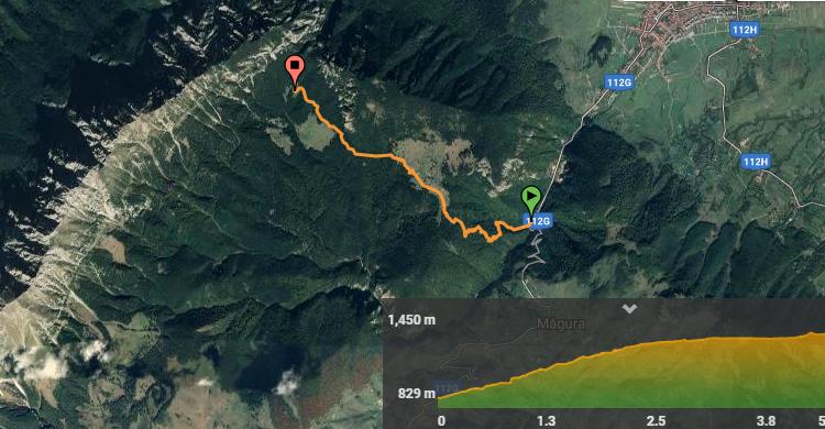 Botorog to Curmatura chalet track